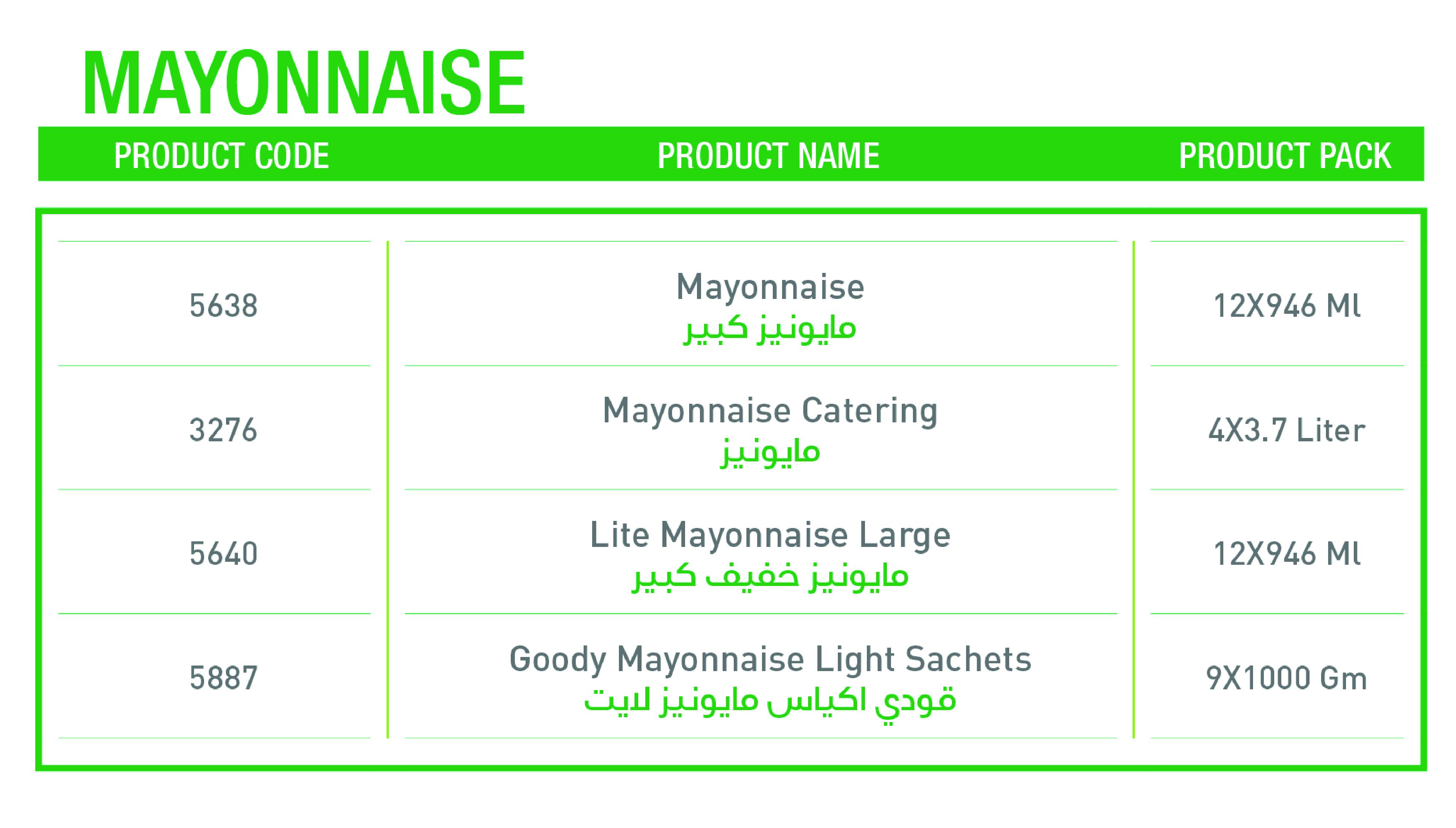 Taste Enhancers